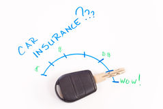 The Price of Car Insurance Royalty Free Stock Image