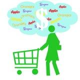 Price of fruit Royalty Free Stock Image