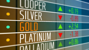 Price of gold on the stock market. Stock Images
