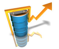 Price Of Oil Going Up Royalty Free Stock Photos