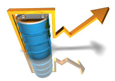 Price Of Oil Going Up Stock Photo