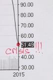 Price of oil Stock Image