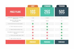 Price plans table. Comparison table for purchases, commercial business, web services and applications