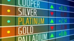 Price of platinum on the stock market. Royalty Free Stock Photo
