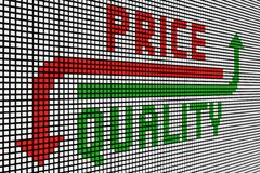 Price quality Royalty Free Stock Photo