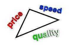 Price quality speed Royalty Free Stock Image