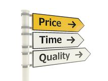 Price road sign Royalty Free Stock Photography