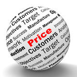 Price Sphere Definition Means Promotions And Royalty Free Stock Images