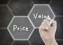Price and value. On blackboard Stock Photos