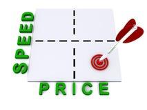 Price versus speed. Graphic showing price versus speed grid with arrow on bullseye target Royalty Free Stock Image
