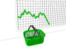 Prices drooping. Green shopping basket with chart in background stock illustration