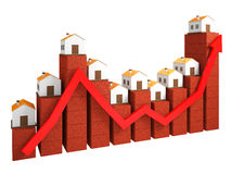 Prices for real estate. Shows a rise in prices for real estate Royalty Free Stock Image