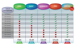 Pricing chart Royalty Free Stock Photography