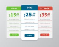 Pricing comparison table Stock Photo