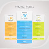 Pricing comparison table set for commercial business web service. S and applications. Design element interface for website, banners, hosting, ui, ux, mobile app Royalty Free Stock Image