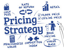 Pricing strategy concept Stock Photo