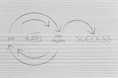 Pricing Strategy tag con into Try and Try Again until Success gr. Pricing Strategy tag icon into Try and Try Again until Success graph with repetitive cycle and Stock Photo
