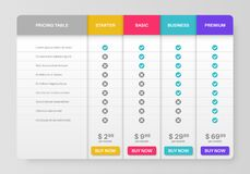 Pricing tab. Comparison pricing list, services cost table. Menu planning compare products tariff plans infographics