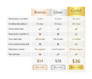 Pricing table with bronze, silver and gold plan Stock Image