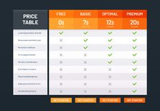 Pricing table. Tariff comparison list, price plans desk and prices plan grid chart template vector illustration royalty free illustration
