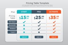 Pricing Table Template Graphic Design. Pricing Table Template  with Three Plan Type - Start  Pro and Ultimate  Graphic Design on Gray Background Royalty Free Stock Image