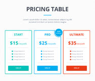 Pricing Table Template. With Three Plans - Start Pro and Ultimate with one Most Popular plan Graphic Design in modern flat style on striped white texture Royalty Free Stock Image