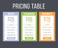 Pricing Table Stock Photography
