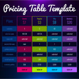 Pricing Table For Your Website Royalty Free Stock Photos