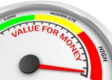 Prijs-kwaliteitverhouding Royalty-vrije Stock Afbeeldingen