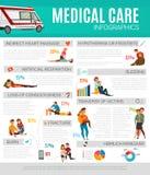 Primeiros socorros Infographics ilustração royalty free