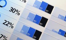 Primer del gráfico de barra financiero Fotografía de archivo