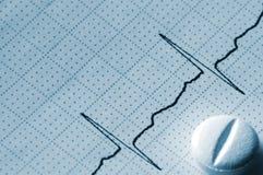 Primo piano del grafico del nastro del Cardiogram ed azzurro a macroistruzione della pillola immagini stock