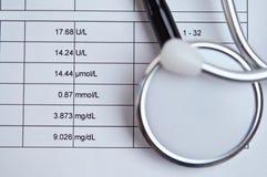 Primo piano di uno stetoscopio nero su analisi medica Immagine Stock
