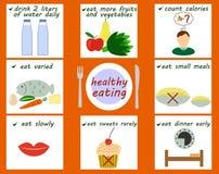 Princípios de comer saudável ilustração do vetor
