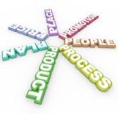 Princípios do mercado - promoção do produto do preço ilustração royalty free