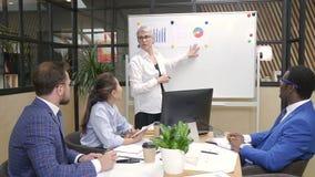 Principal briefing professionnel femelle dans le bureau moderne banque de vidéos