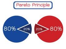 Principe de Pareto ou loi de Vital Few 80/20 règle Photographie stock