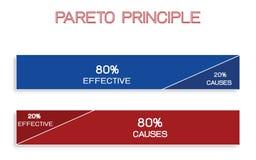 Principe de Pareto ou loi de Vital Few 80/20 règle illustration de vecteur