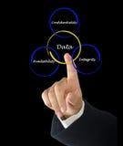 Principer av dataledning arkivfoto