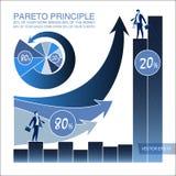 Principio de Pareto Leyes de negocio Negocio del concepto y ejemplo científico del vector Imagen de archivo libre de regalías