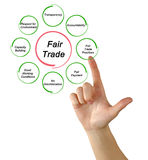 Principles of Fair Trade Stock Photography