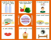 Principles of healthy eating Royalty Free Stock Photo