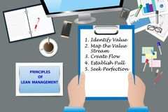 Principles of Lean Management Vector Concept Royalty Free Stock Images