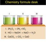 Physics - chemistry formulas desk royalty free illustration