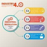 Physical systems, cloud computing, cognitive computing industry 4.0 infographic. Industry 4.0 vector illustration