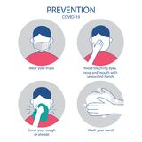 Prevent flu set COVID-19