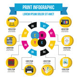 Print process infographic concept, flat style Royalty Free Stock Photo