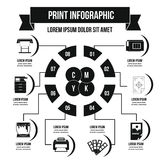 Print process infographic concept, simple style Royalty Free Stock Image