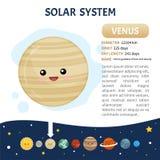 Vector poster solar system. stock illustration