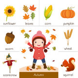Printable flash card for autumn and little girl playing with aut royalty free illustration